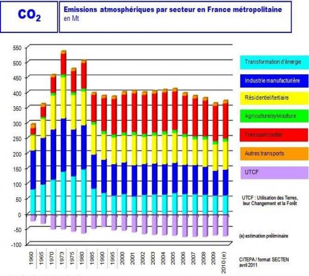 image CO2_emission_atmospherique.png (0.6MB)