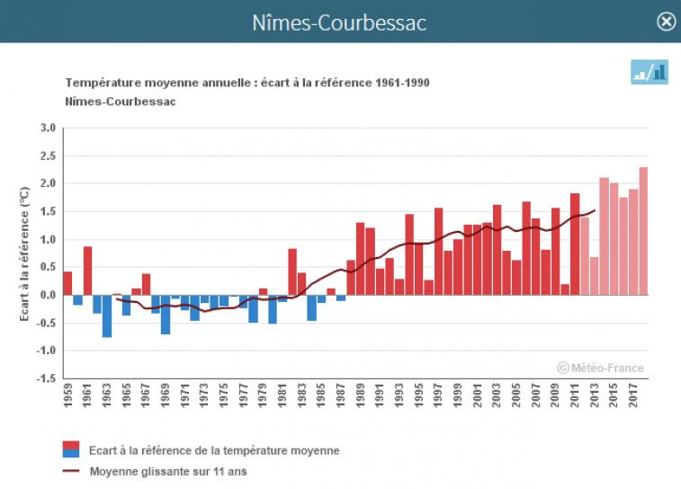 image NimesCourbessac.png (24.7kB)