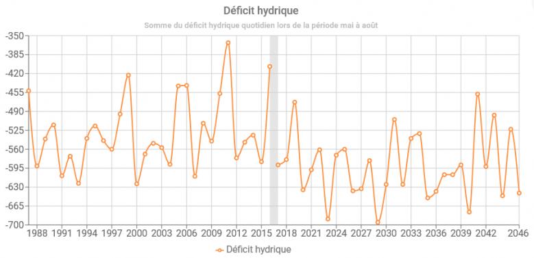 image IAC_deficit_hydrique.png (67.1kB)