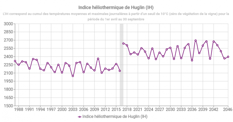 image IAC_indice_heliothermique_Huglin.png (54.5kB)
