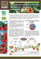 image NO_Fiche_La_commmercialisation_des_FEL_bio_en_circuits_courts_Sud_et_Bio_2013.png (0.4MB)