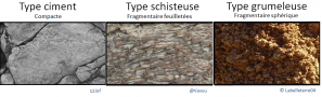 image Illustration_structure.png (0.5MB) Lien vers: ?StrucTure