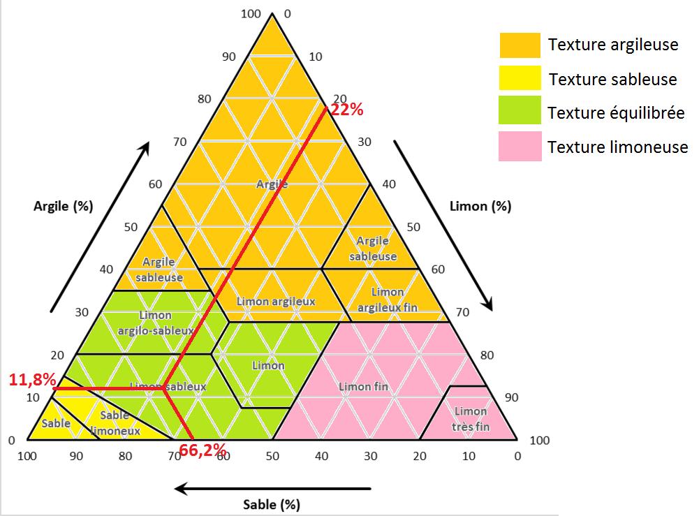 image Triangletexturesols_WIKIPEDIA__Copie.png (0.2MB)