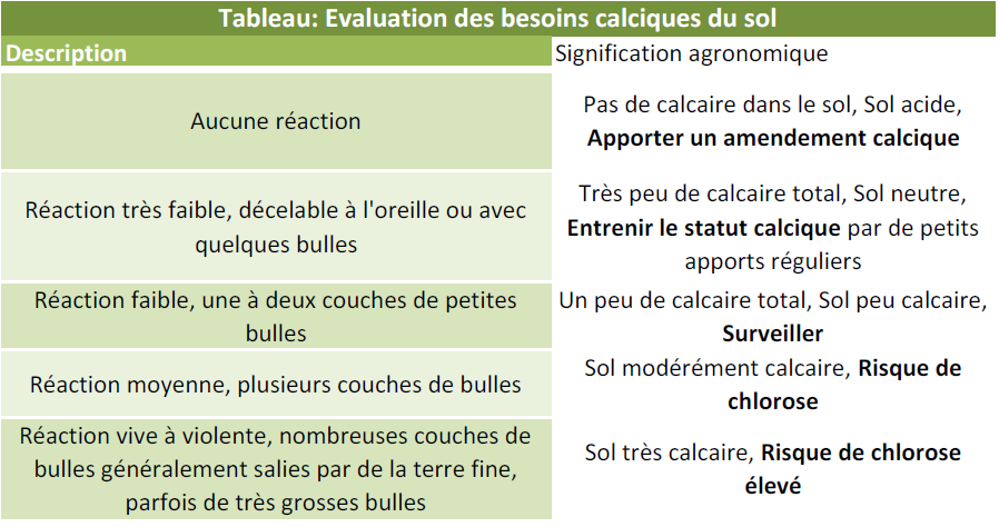 image besoin_calciques.png (80.7kB)