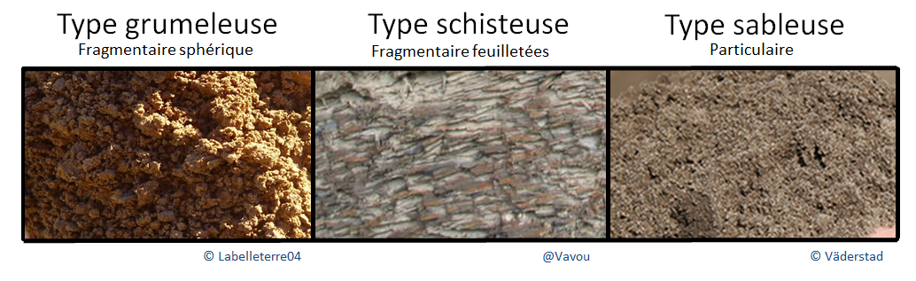 image Structures_particulaires_grumeleuses_schisteuse_sableuses.png (0.4MB)