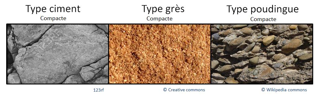 image structures_compactes_ciment_grs_poudingue.png (0.5MB)
